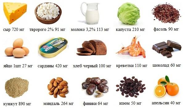 обозначение холестерина в анализе крови