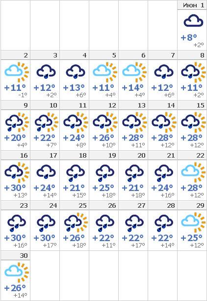 погода на месяц лучегорск этом еще расходуется