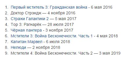 Фильмы 2018 список по месяцам с датами выхода с января