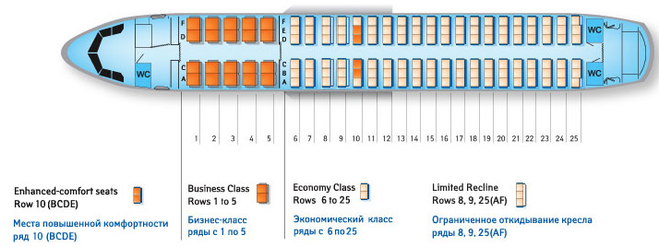 номера мест в самолете