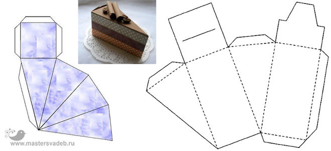 Тортик с пожеланиями схема