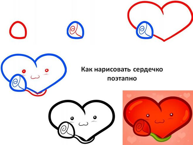 Как нарисовать сердце поэтапно для детей