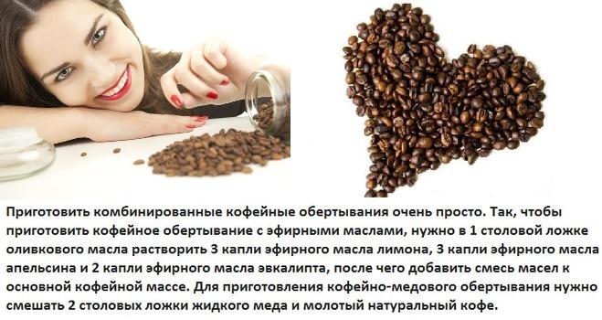 Рецепт кофейного обертывания для похудения