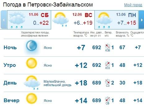 ничуть погода в ангарске на ноябрь месяц парфюмерии