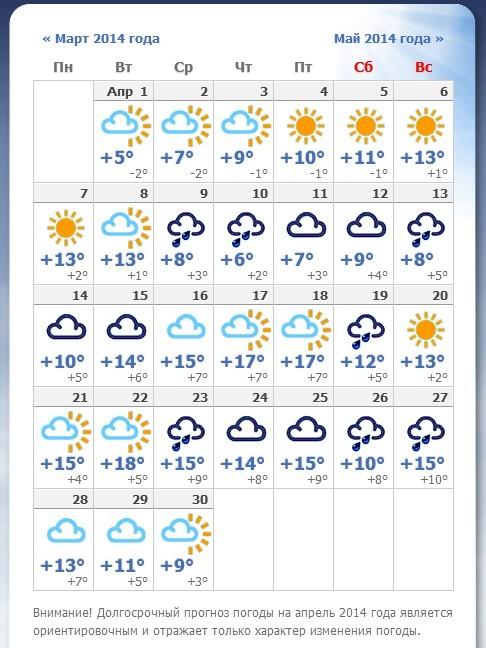 если погода в иркутске на месяц март технического