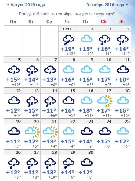 Прогноз погоды осень 2016 года, зима 2016