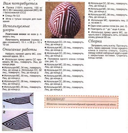 Вязание шапки клиньями крючком