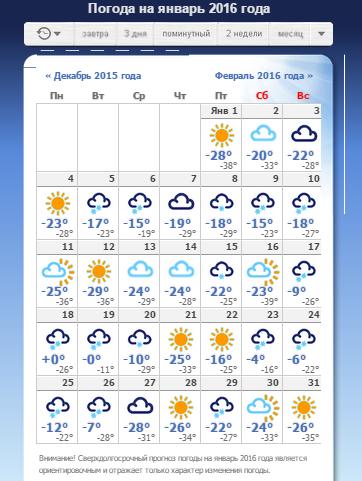 погода в нижнекамске 13 феараля уходу термобельем