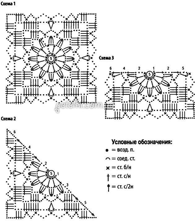 Модели 2012 и схемы к ним