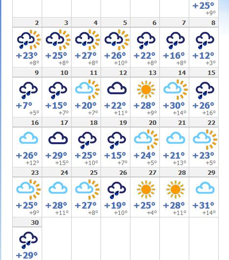 Погода в гражданском на завтра