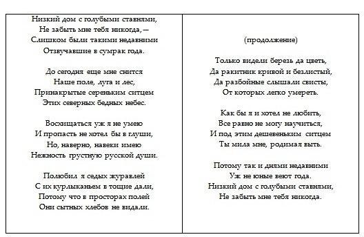 """Стихотворение Есенина """"Низкий дом с голубыми ставнями"""" где читать, как сделать анализ"""