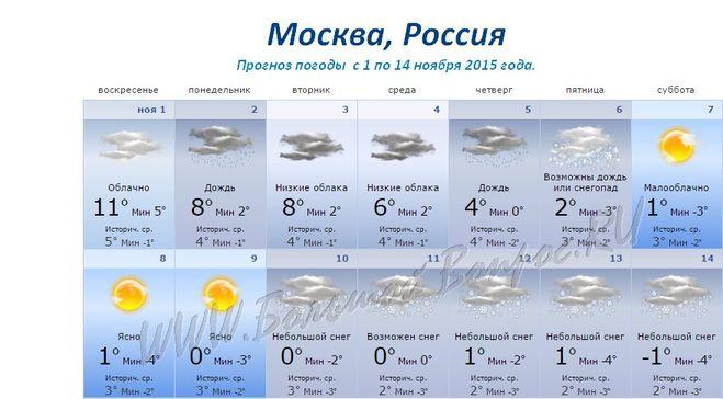 POGODABY  Погода в Москве Россия Прогноз погоды на 6