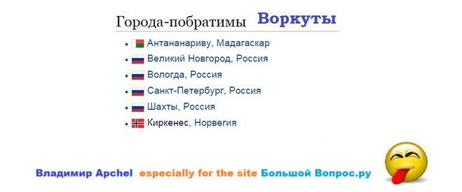 города-побратимы, Воркута