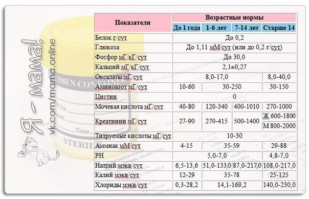 как определить паразитов в организме человека симптомы