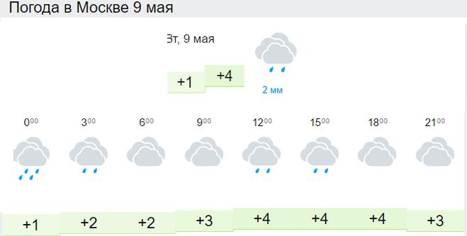 писал(а): прикурил погода в кишиневе на месяц апрель 2016 этого вам