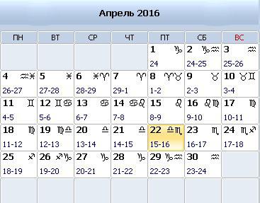 гороскоп стрижки волос на апрель месяц 2016год
