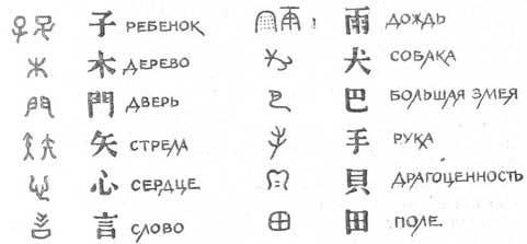 Китайский Язык Скачать Торрент - фото 8