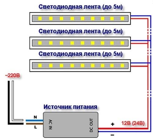 Подключение светодиодной ленты 12в своими руками