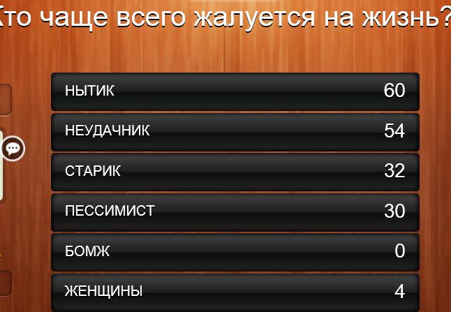 100 к 1. какой самый любимый напиток россиян?.