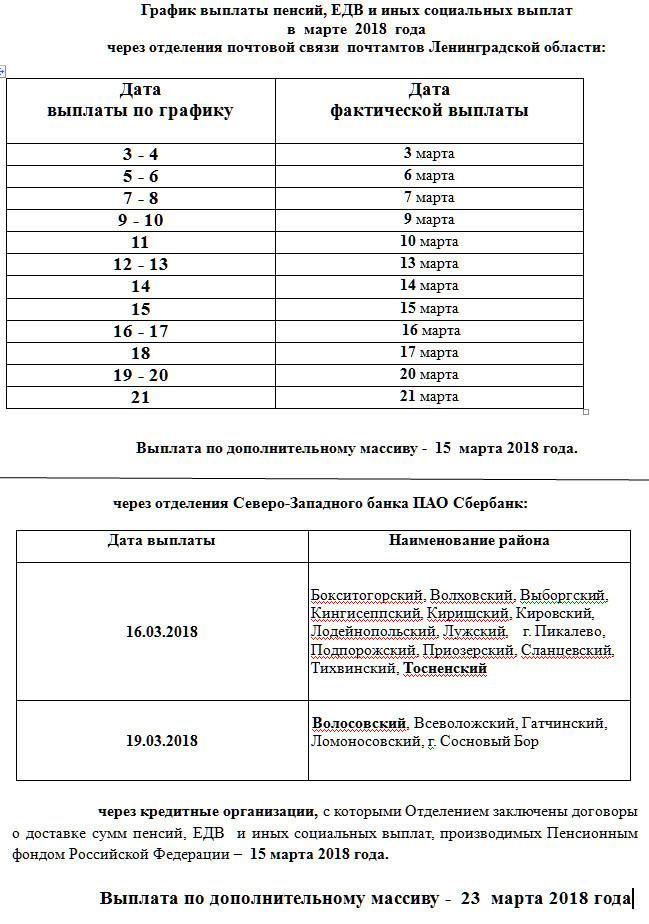 Когда дадут пенсию за март 2018 года в Санкт-Петербурге и Ленинградской области