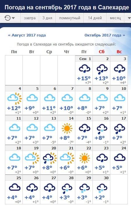 погода заводоуковск месяц май 2017