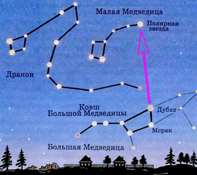Созвездия на небе своими руками