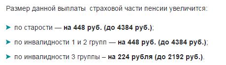 Средняя заработная плата по украине для начисления пенсии в 2014