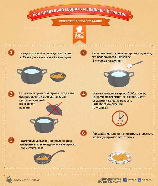 Как сварить макароны рецепты