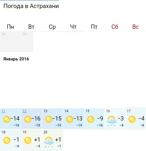 производства качество погода в тюмени на месяц январь 2016 характеристик