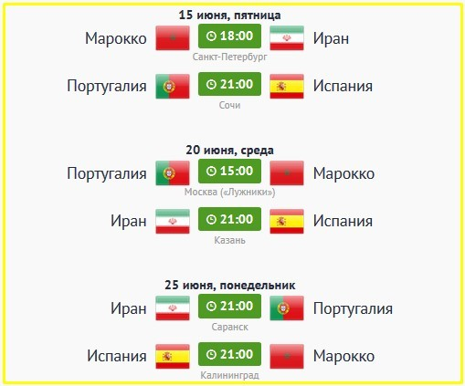 чм 2018 матчи Португалии в группе B
