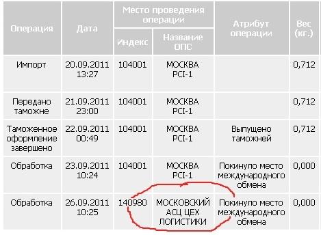 140980 где находится разновидности юбилейные монеты 10 рублей