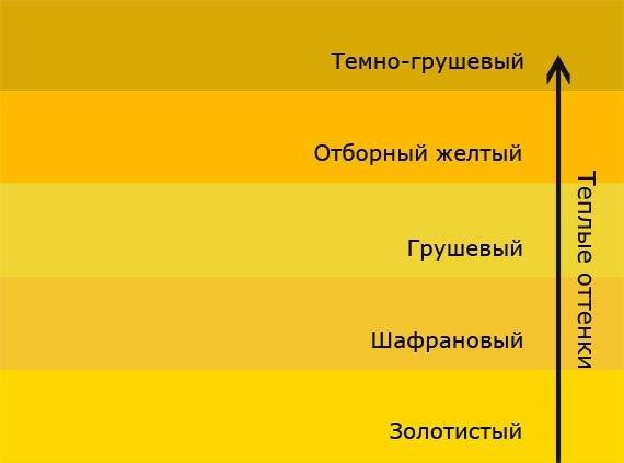 Цвет шафрановый