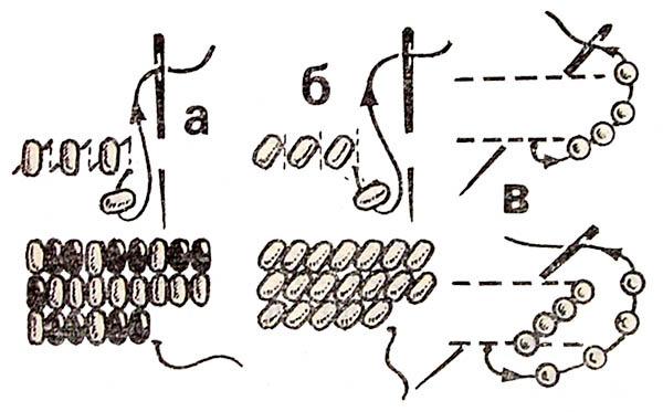 Вышивка бисером техника и схемами