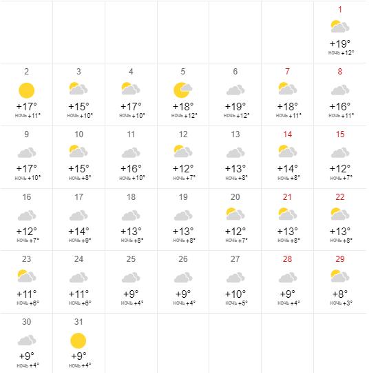 Прогноз погоды на зиму 2018 волгоград