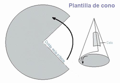 Как сделать конус из картона формата а4