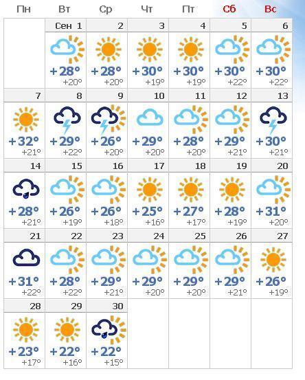 Какая погода в начале июня в гаграх