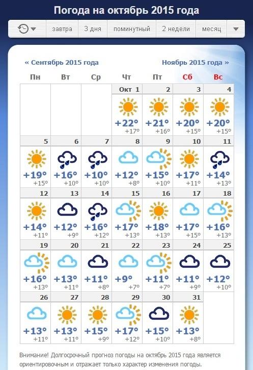 полтава погода сентябрь 2016 февраль март