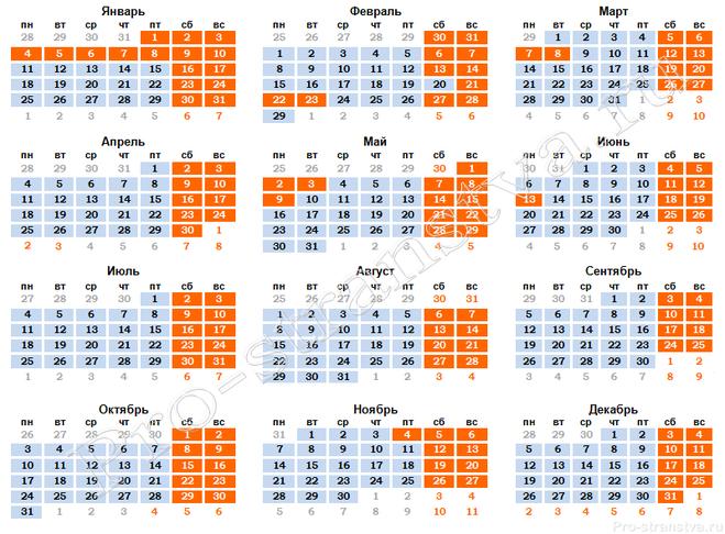 Какие числа майских праздников в 2017 году