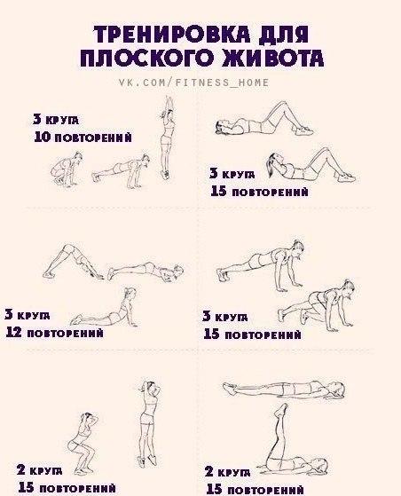 Упражнения для подтягивания живота в домашних условиях