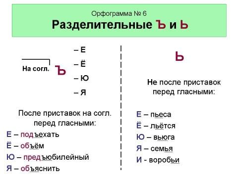 слова с ъ и ь знаком на конце