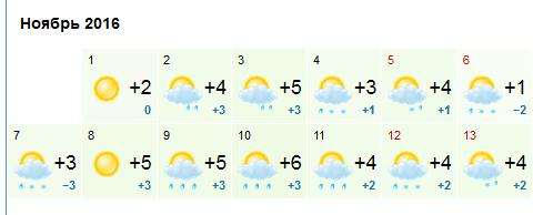 погода в рязани наябр заказа: