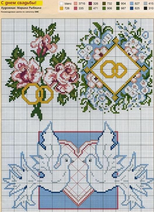 Вышивка крестом свадебная на рушник