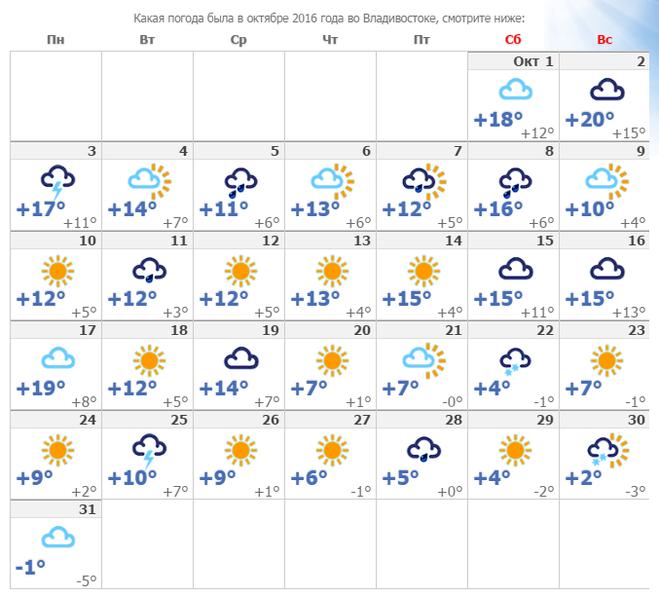 Погода на март 2017 в Москве и Московской области Прогноз