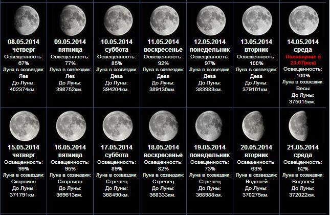 какие лунные день 25 июля 1985