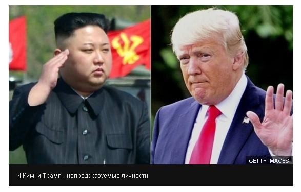 война между Северной Кореей и США