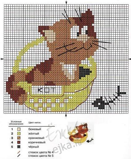 Кот в корзинке по клеточкам рисование