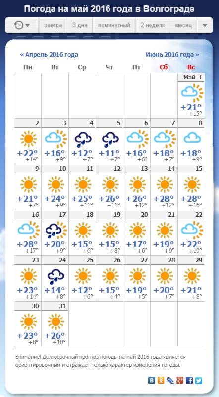 Курск месяц погода на июнь 2020