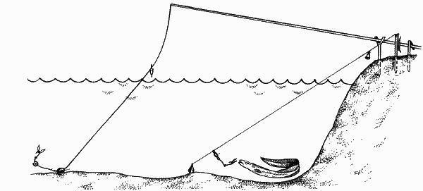 установка перемета с лодки