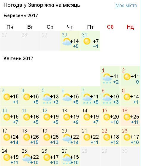 погода клева в запорожье на 10 дней