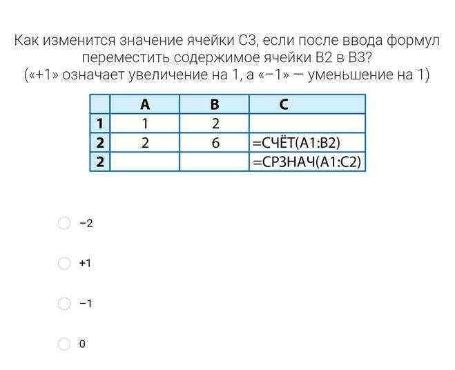 Задание по информатике 9 класс. Можете подробно объяснить, как это решать. Может есть алгоритм решения?